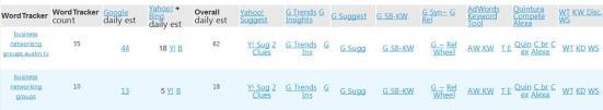 SEO Book Keyword results