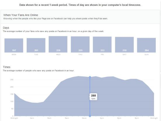 FB insights july 2013 part 4