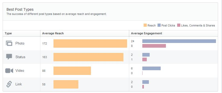 FB insights july 2013 part 5